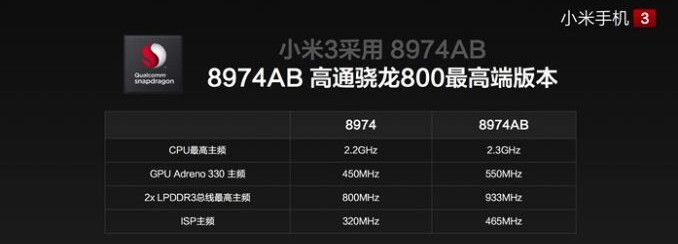 Snapdragon 800-touting Xiaomi Mi3 flagship to come in December with 3G WCDMA support