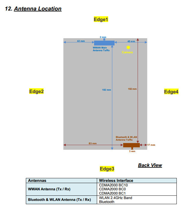 ZTE Android tablet for Sprint clears the FCC