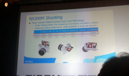 The Samsung NX300M camera runs on Tizen