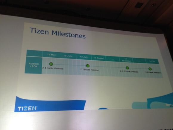 سامسونج تعلن رسميا عن أول كاميرا بنظام تشغيل Tizen