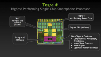 Nvidia Tegra 4i and Tegra 5 powered devices expected Q1 ...