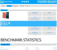 Jolla-benchmark.png