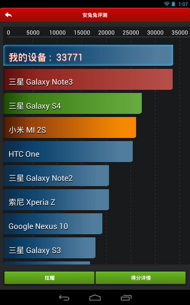 Nvidia's 7-inch Tegra Note 7 tablet is a mean performer, blazes through benchmarks