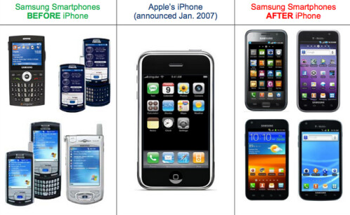 Slides from Apple vs. Samsung re-trial