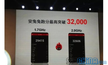 MediaTek's new MT6592 octa-core chipset scores over 32,000 on AnTuTu