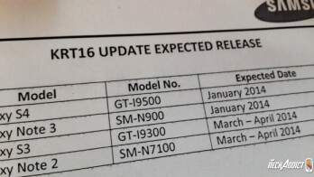 Leaked document shows alleged time frame when to expect Android 4.4 update for certain Samsung models