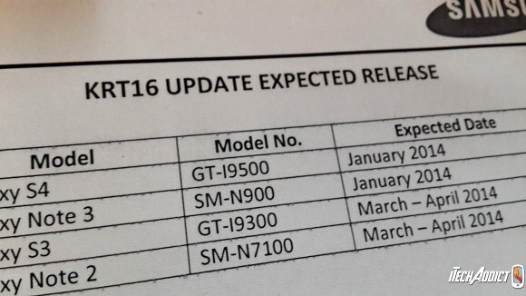 Leaked document shows alleged time frame when to expect Android 4.4 update for certain Samsung models - Leaked document shows when certain Samsung models will get the Android 4.4 update
