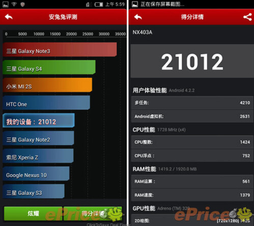 AnTuTu score for the ZTE Nubia Z5s mini