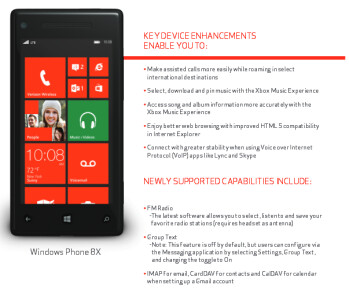 The GDR3 update is being rolled out for the HTC Windows Phone 8X