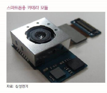 Samsung to create 20 MP camera sensor for future flagships