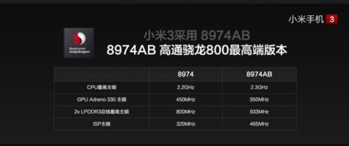 Faster 2GB of RAM and up-clocked Adreno 330 graphics