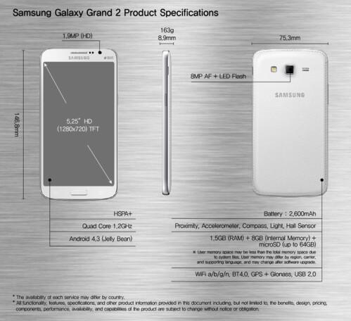 Samsung Galaxy Grand 2 Duos ($320)