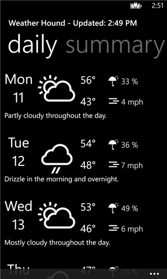 Weather Hound for Windows Phone 8