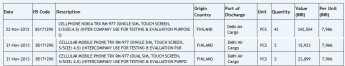 """8.3"""" Nokia Lumia 2020 tablet with 1080p display, and 4.5"""" dual SIM Lumia revealed in testing"""