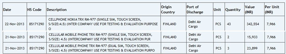 "8.3"" Nokia Lumia 2020 tablet with 1080p display, and 4.5"" dual SIM Lumia revealed in testing"