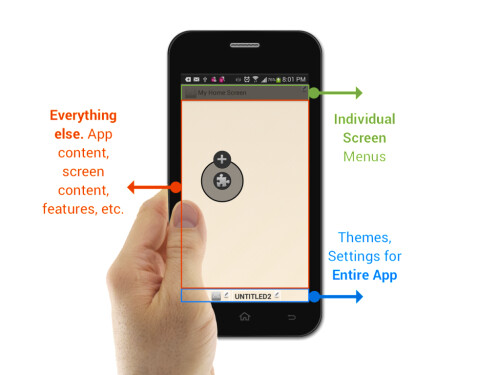 Rheti makes it possible to create your own Android app even if you don't know how to code