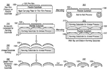Apple's patent covers the manufacturer of curved touch sensors