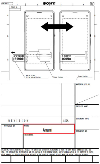 Sony Xperia Z1 mini clears FCC certification, switches Z1s name for 'Amami'