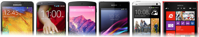Poll results: Samsung Galaxy Note 3 and Google Nexus 7 (2013) are our readers' top smartphone and tablet