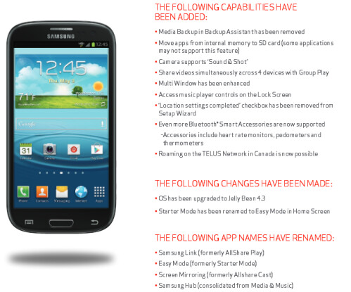 Verizon's Samsung Galaxy S III gets Android 4.3 update