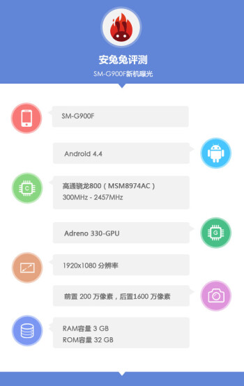 Alleged Galaxy S5 (SM-G900F) version appears on AnTuTu with 2.5 GHz chipset and 3 GB of RAM