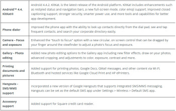 Some versions of the Motorola Moto G are receiving Android 4.4.2 on Thursday