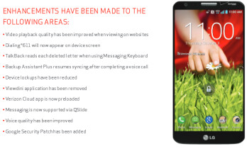 Verizon's LG G2 receives an update to exterminate some bugs and make some changes