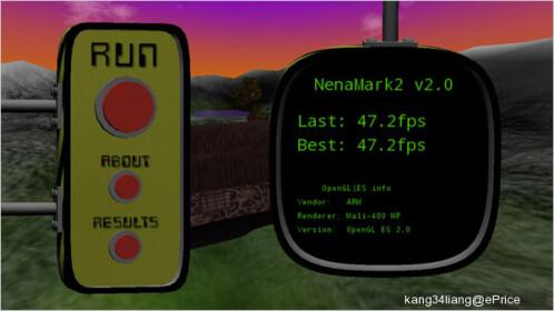 NenaMark score