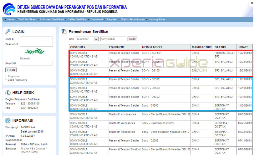 Indonesian postal site reveals seven new Sony devices