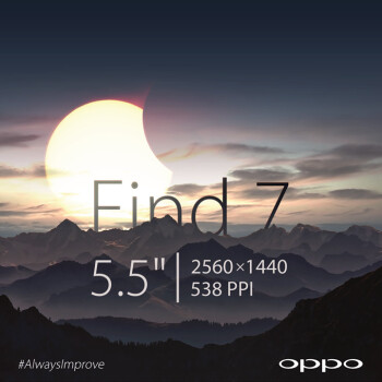 Oppo's Find 7 now confirmed to boast a 5.5-inch 1440x2560 (538ppi) resolution display