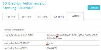Is the device being benchmarked on this test, the SK Telecom version of the Samsung Galaxy S5?