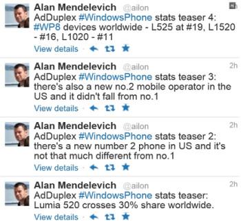Latest info from AdDuplex, via tweet