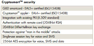 Bull Hoox m2's security features