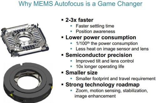 MEMS cameras: the big opportunity