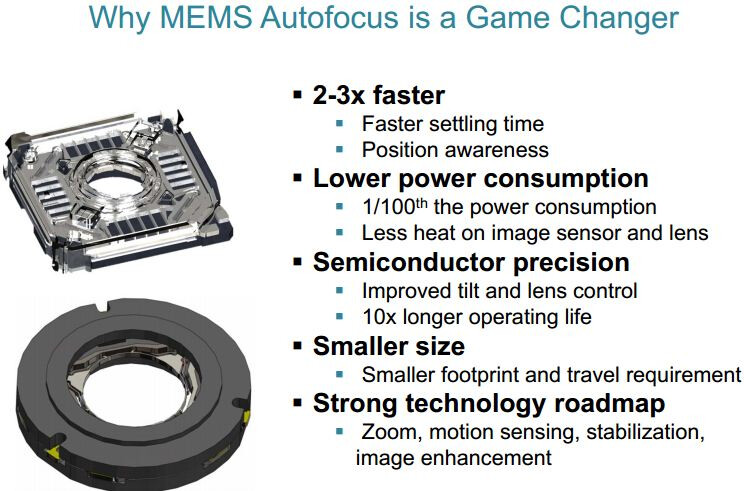 MEMS cameras: the big opportunity
