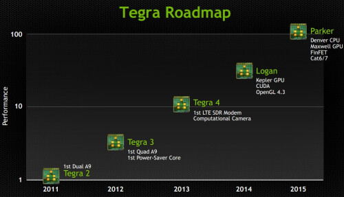 Nvidia joins 64-bit club: Denver core coming in H2 2014