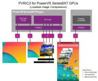 PowerVR-Series6XT-GPU-PVRIC2-PowerVR-Series6XT-GPU575px