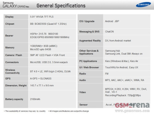 Samsung Galaxy Grand Neo Specs