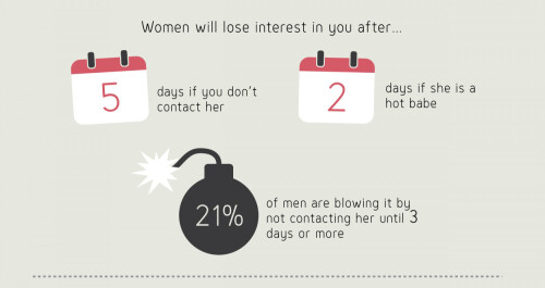 Why hasn't she texted back infographic