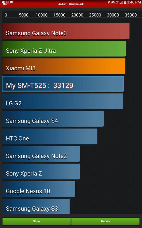 Samsung Galaxy TabPRO 12.1