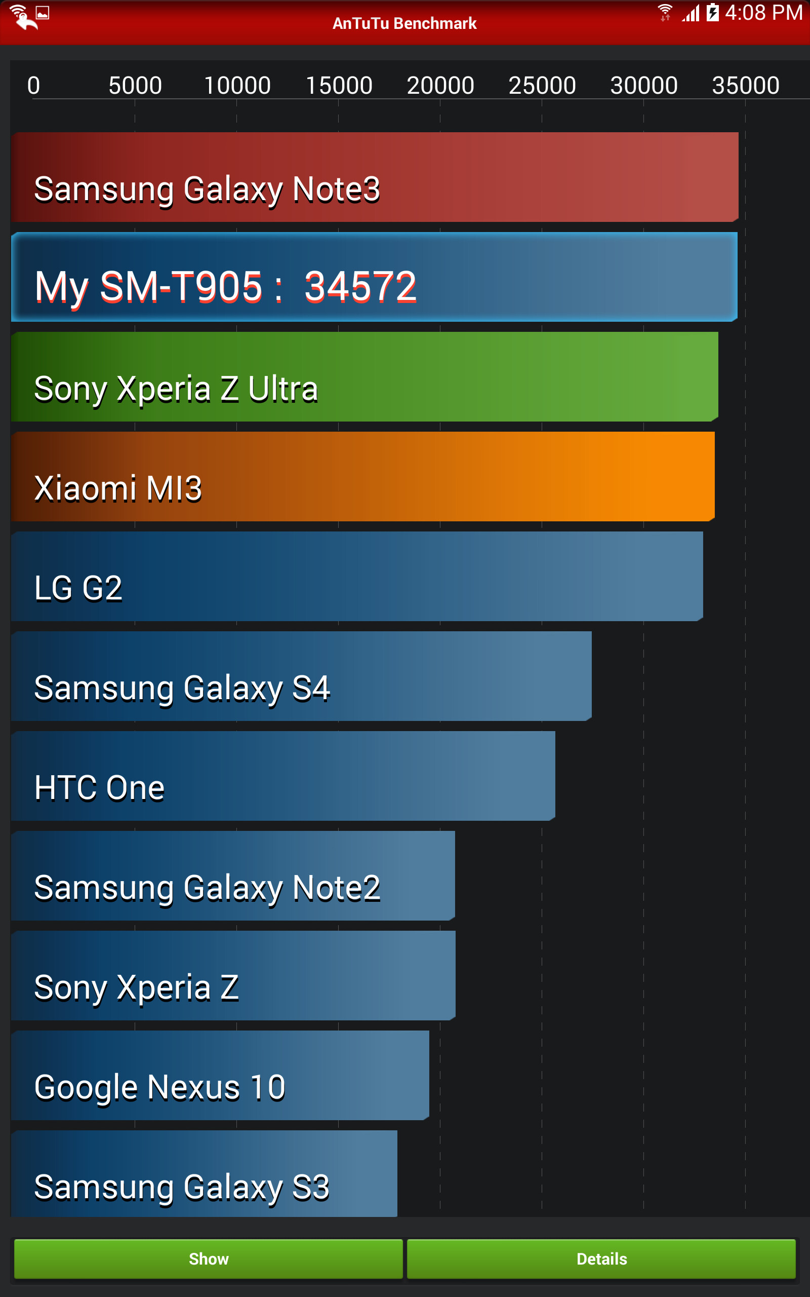 news First Galaxy TabPRO benchmarks show Samsungs upcoming tablets will cope with the high resolution id