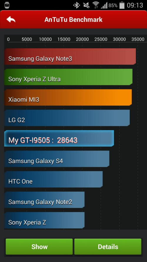 Alleged Galaxy S4 with KitKat screenshots