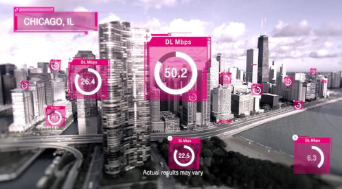 T-Mobile download data speeds in Chicago