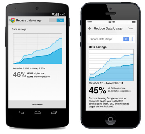 Reduce your data usage by up to 50% using the tools on Google Chrome