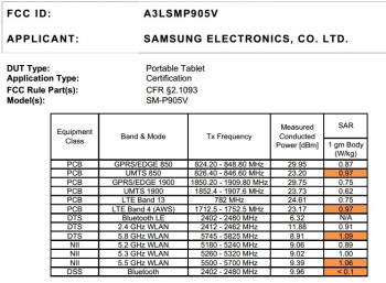Samsung Galaxy NotePRO (SM-P905V) with Verizon LTE passes the FCC