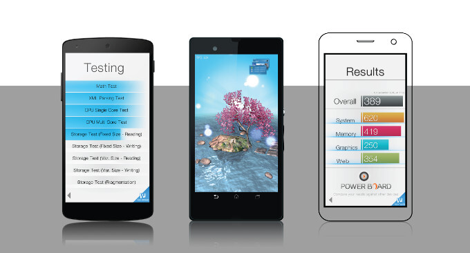 Finally a cross-platform benchmark app suite: Basemark OS II lets you pit iPhones vs Androids vs Windows Phones