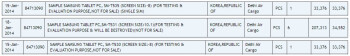 Samsung SM-T535, SM-T531 and SM-T530 might be new Galaxy tablets