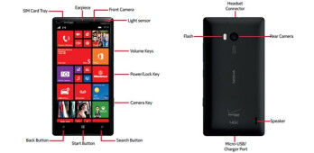 Verizon's Nokia Lumia Icon 929 may be released on February 5 or March 5