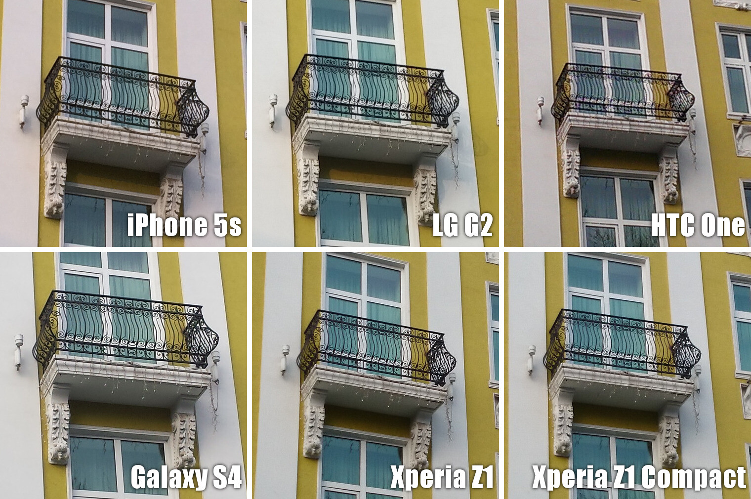 iPhone 5s tops our blind camera comparison, Xperia Z1 Compact ...