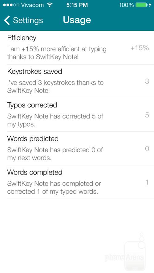 SwiftKey Note